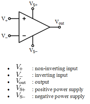 theory of op amps and voltage signal amplification Advanced op amp tutorial  we will assume that the input offset voltage of the amplifier is zero  the signal passes through the op amp and undergoes a phase lag.